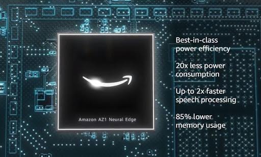 El procesador AZ1 Neural Edge, incorporado en el nuevo Echo Dot 4 generación